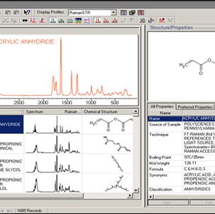 Raman spectrum search in KnowItAll Raman Library - Collection de bases de données spectrales Raman KnowItAll