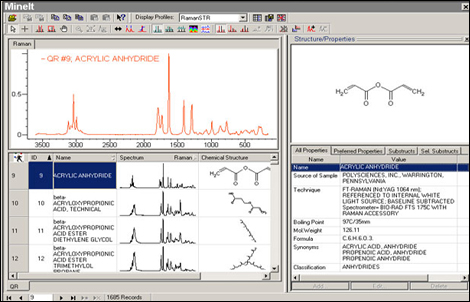 Raman spectrum search in KnowItAll Raman Library