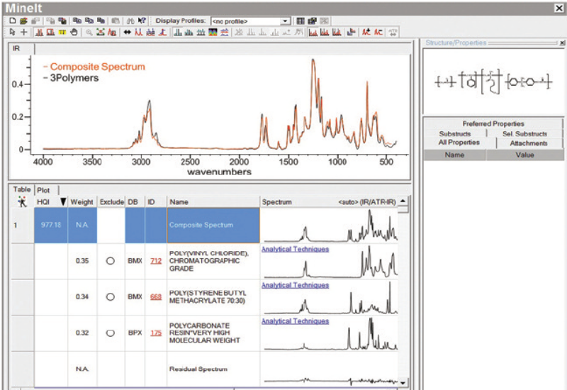Knowitall Spectroscopy Edition Software Wiley Science Solutions